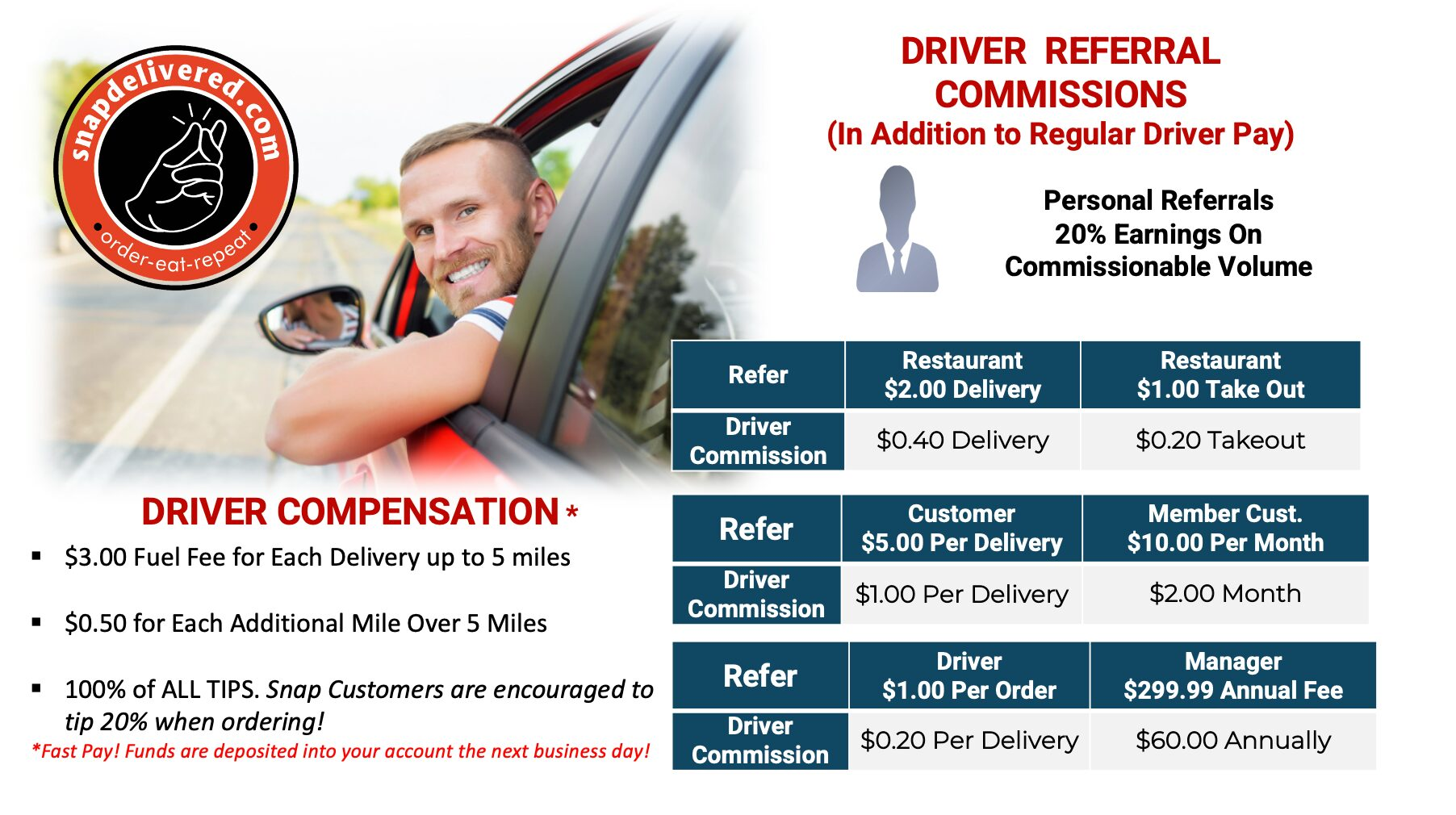 Drivers Pay